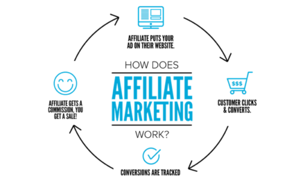Today we talk about Affiliate Marketing- 1