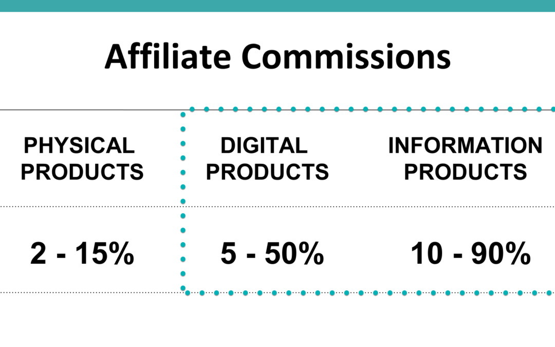 Today we talk about Affiliate Marketing- 3